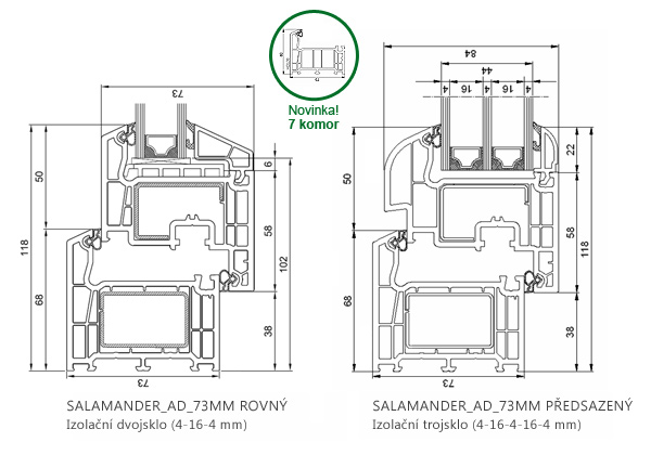 Průřez profilu SALAMANDER AD